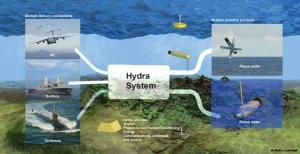 SISTEMA HYDRA DE DARPA